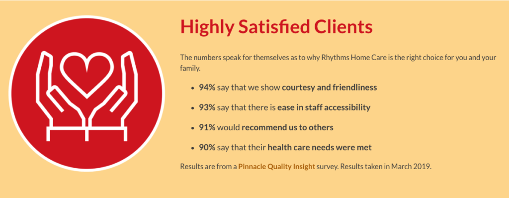 rhythms home care quality metrics